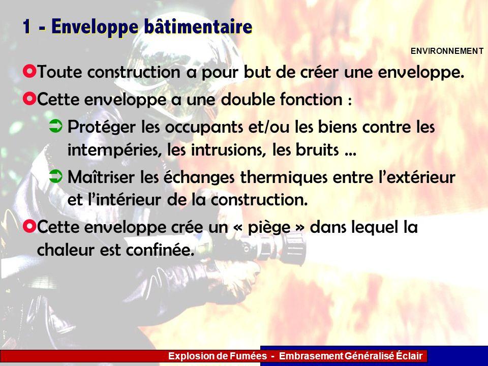 1 - Enveloppe bâtimentaire Toute construction a pour but de créer une enveloppe. Cette enveloppe a une double fonction : Protéger les occupants et/ou
