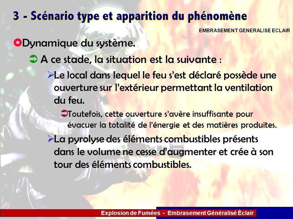 Explosion de Fumées - Embrasement Généralisé Éclair 3 - Scénario type et apparition du phénomène Dynamique du système. A ce stade, la situation est la