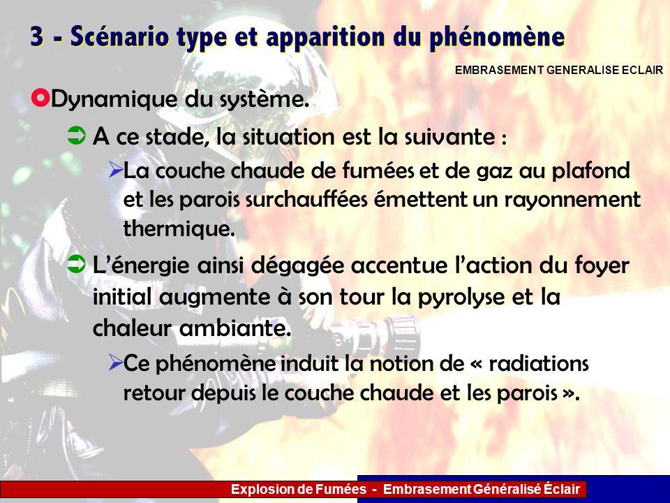 Explosion de Fumées - Embrasement Généralisé Éclair 3 - Scénario type et apparition du phénomène La couche chaude de fumées et de gaz au plafond et le