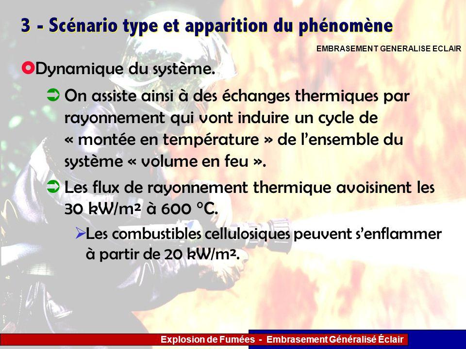 Explosion de Fumées - Embrasement Généralisé Éclair 3 - Scénario type et apparition du phénomène On assiste ainsi à des échanges thermiques par rayonn
