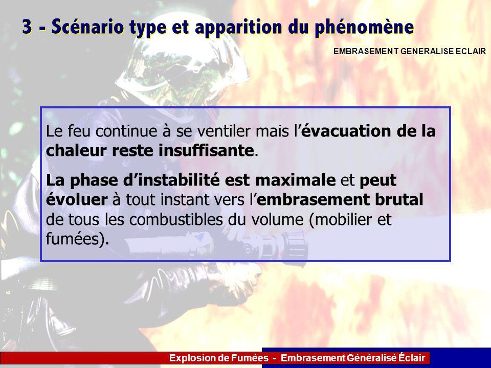 Explosion de Fumées - Embrasement Généralisé Éclair 3 - Scénario type et apparition du phénomène EMBRASEMENT GENERALISE ECLAIR Le feu continue à se ve