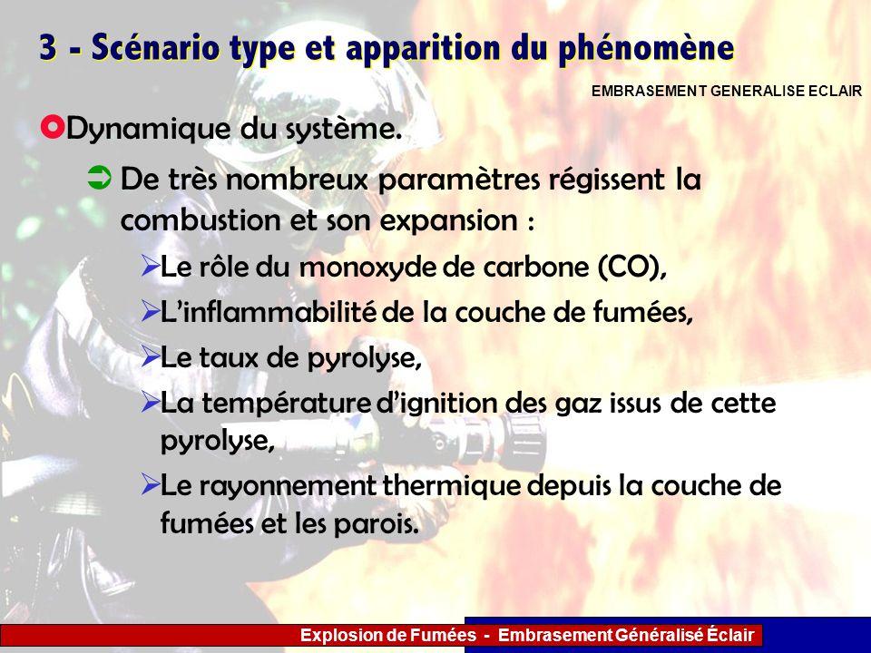 Explosion de Fumées - Embrasement Généralisé Éclair 3 - Scénario type et apparition du phénomène De très nombreux paramètres régissent la combustion e