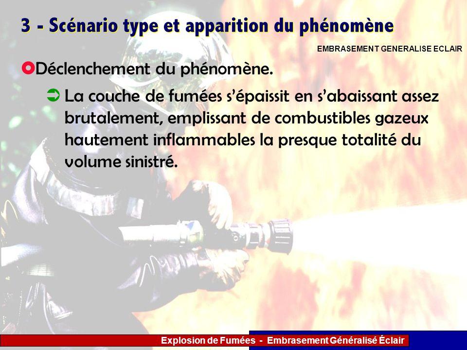 Explosion de Fumées - Embrasement Généralisé Éclair 3 - Scénario type et apparition du phénomène La couche de fumées sépaissit en sabaissant assez bru