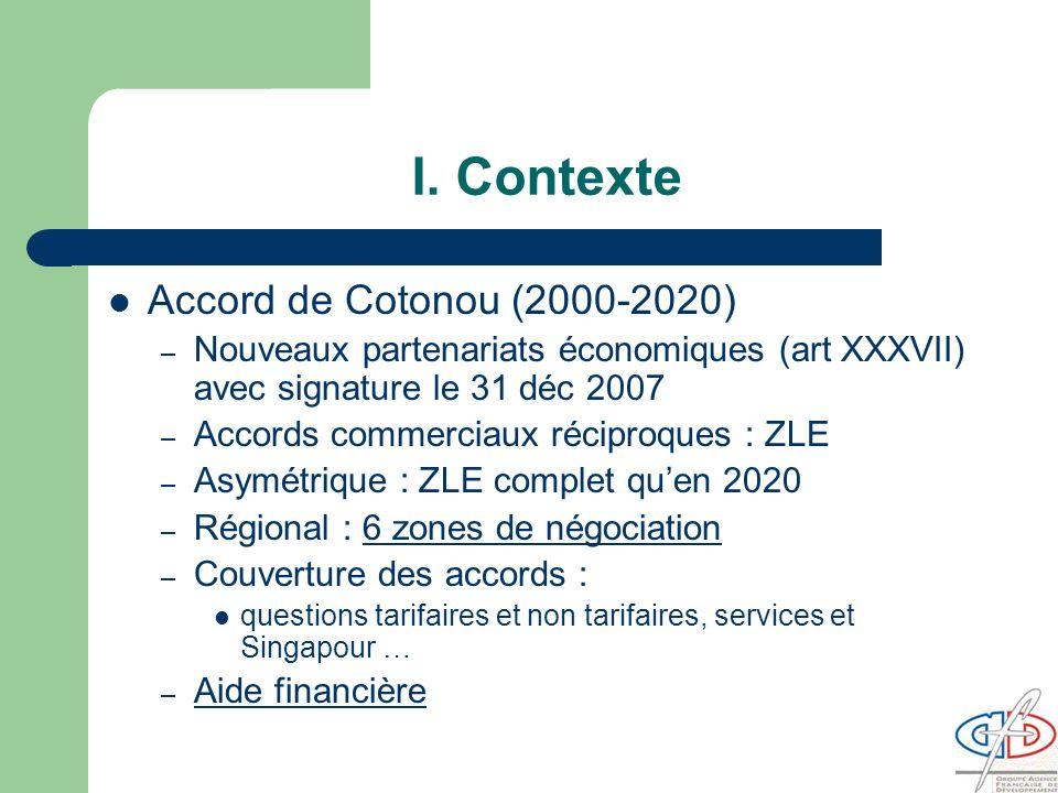 Conclusion : les enjeux majeurs Politiques daccompagnements incontournables – Xème FED (16,4 22,7 Mds ) Programmes Indicatifs Nationaux, PI Régionaux (17,8 Mds ) Coopération intra ACP et interrégionale (2,7 Mds ) Facilité Cotonou ou dinvestissement (1,5 Mds ) – Aide au commerce – Fonds régional APE : FRAPE, FORAPE, fonds régional COMESA .