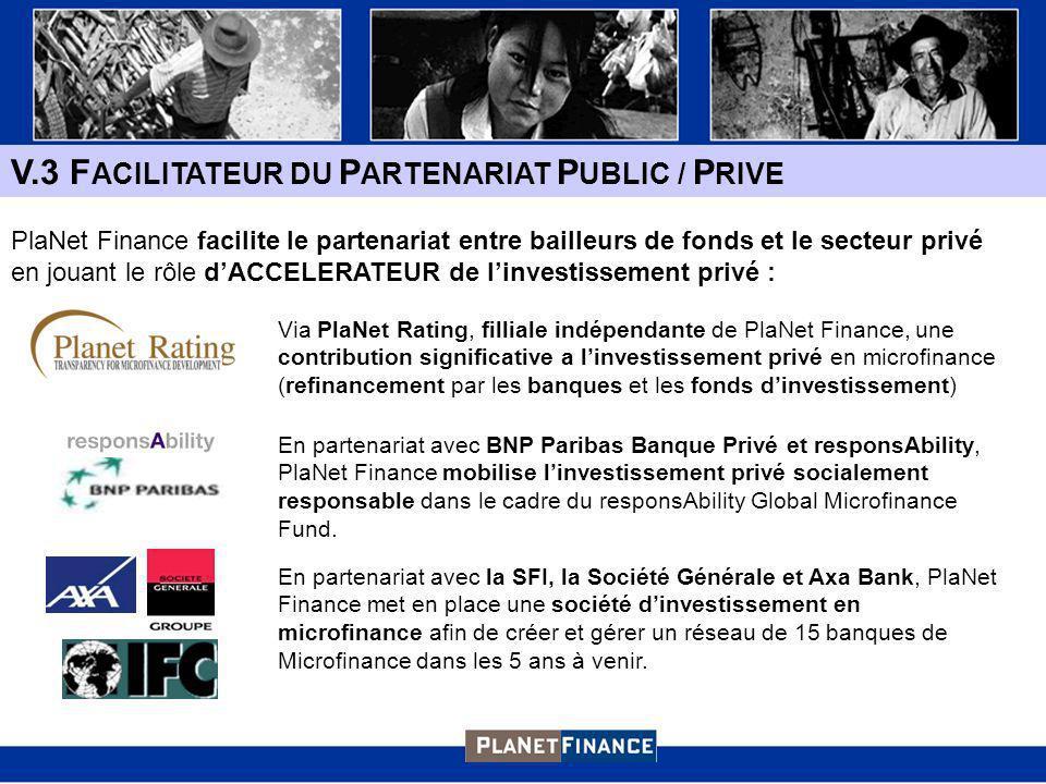 V.3 F ACILITATEUR DU P ARTENARIAT P UBLIC / P RIVE PlaNet Finance facilite le partenariat entre bailleurs de fonds et le secteur privé en jouant le rôle dACCELERATEUR de linvestissement privé : Via PlaNet Rating, filliale indépendante de PlaNet Finance, une contribution significative a linvestissement privé en microfinance (refinancement par les banques et les fonds dinvestissement) En partenariat avec BNP Paribas Banque Privé et responsAbility, PlaNet Finance mobilise linvestissement privé socialement responsable dans le cadre du responsAbility Global Microfinance Fund.