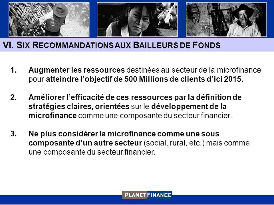 VI. S IX R ECOMMANDATIONS AUX B AILLEURS DE F ONDS 1.Augmenter les ressources destinées au secteur de la microfinance pour atteindre lobjectif de 500