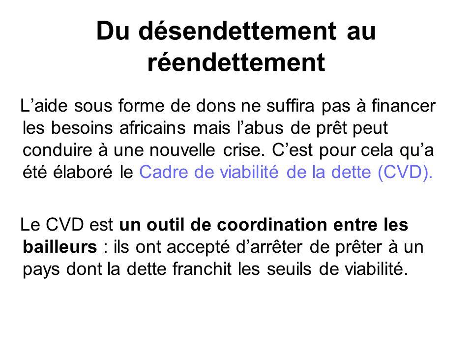 Le Cadre de viabilité de la dette Le CVD est construit autour des 3 éléments suivants : –La note CPIA (Country Policy and Institutional Assessment) basée sur 16 critères regroupés en 4 volets : (i) gestion économique, (ii) politiques structurelles, (iii) politiques pour la cohésion sociale, (iv) gestion publique et institutions.