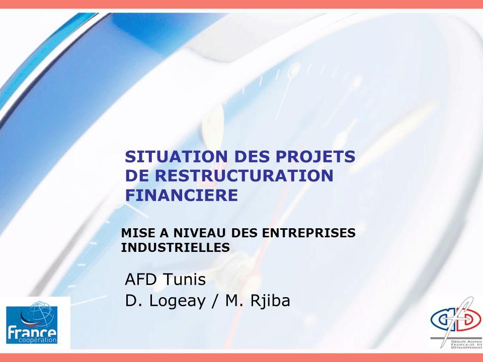 SITUATION DES PROJETS DE RESTRUCTURATION FINANCIERE AFD Tunis D.