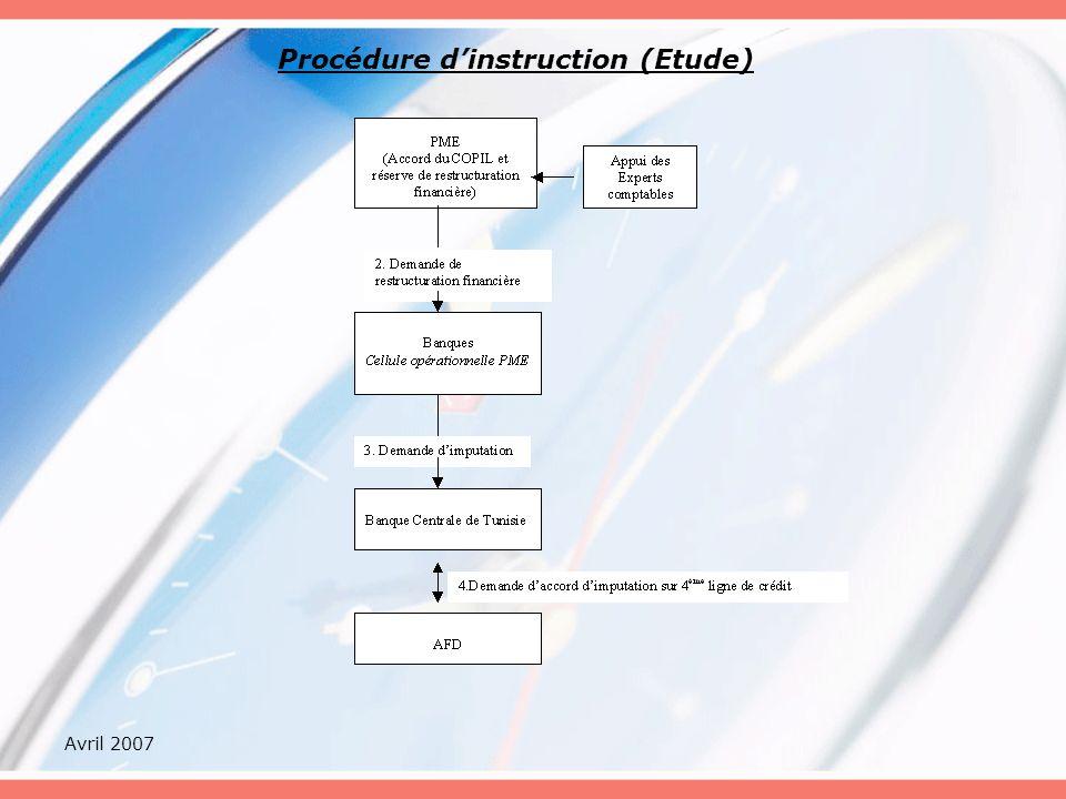 Avril 2007 Procédure dinstruction (Etude)
