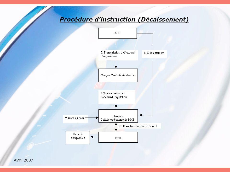 Avril 2007 Procédure dinstruction (Décaissement)
