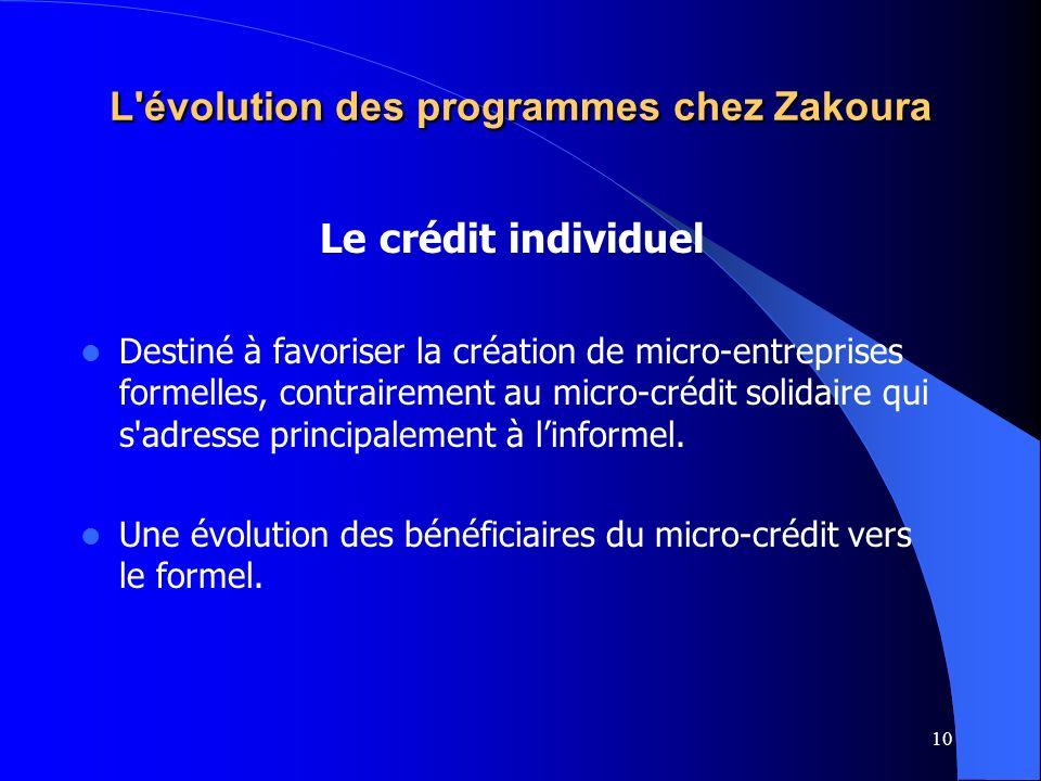 10 L'évolution des programmes chez Zakoura Le crédit individuel Destiné à favoriser la création de micro-entreprises formelles, contrairement au micro