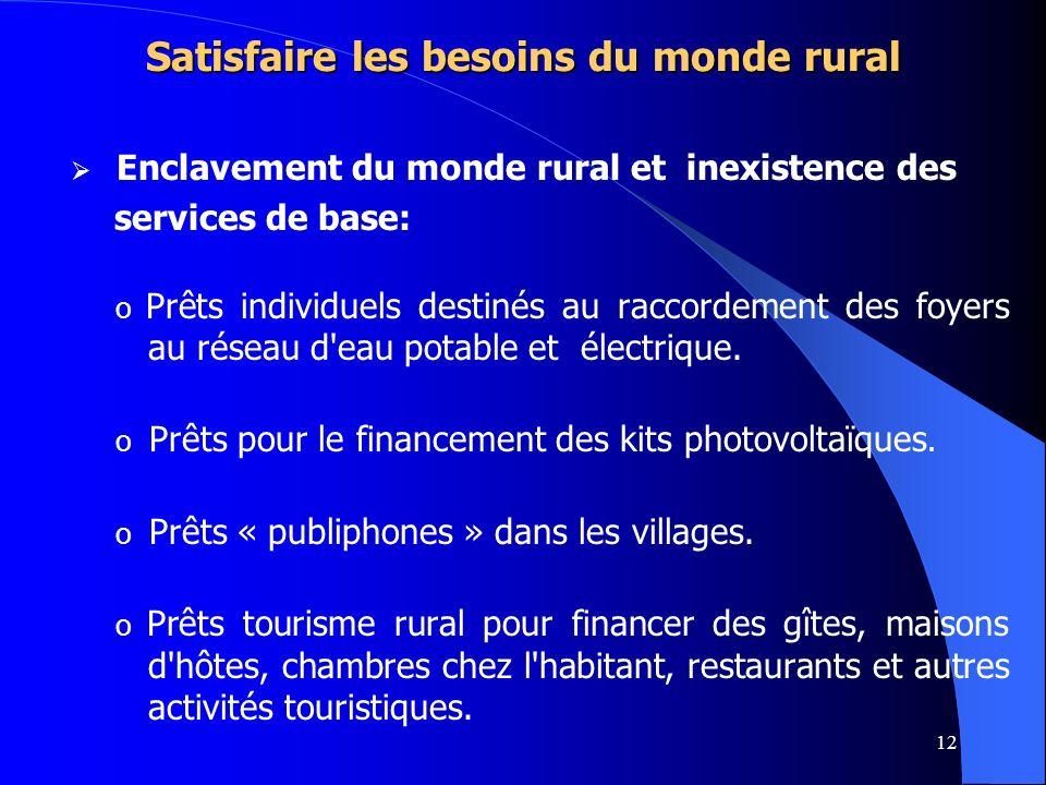 12 Satisfaire les besoins du monde rural Enclavement du monde rural et inexistence des services de base: o Prêts individuels destinés au raccordement