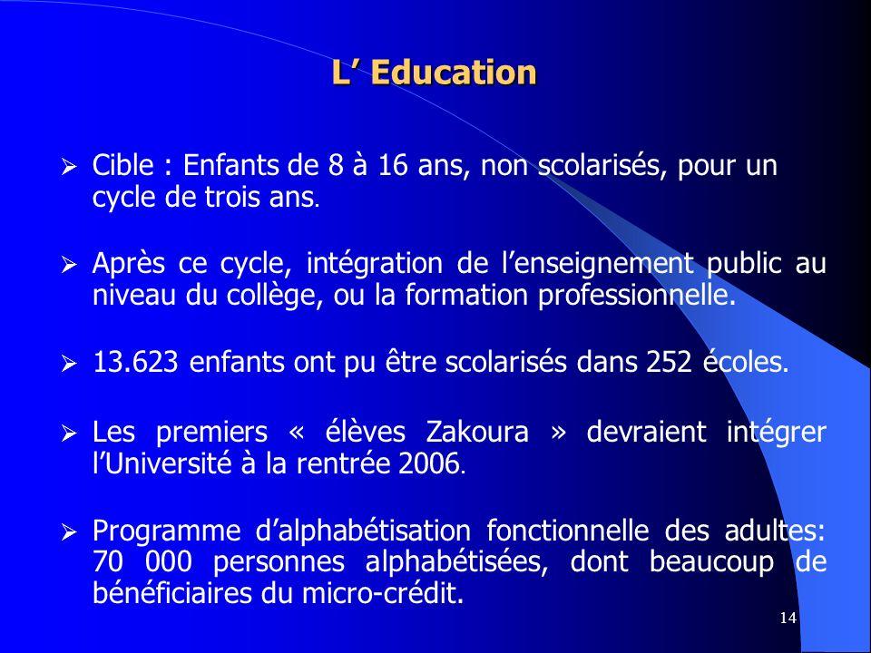14 L Education L Education Cible : Enfants de 8 à 16 ans, non scolarisés, pour un cycle de trois ans. Après ce cycle, intégration de lenseignement pub
