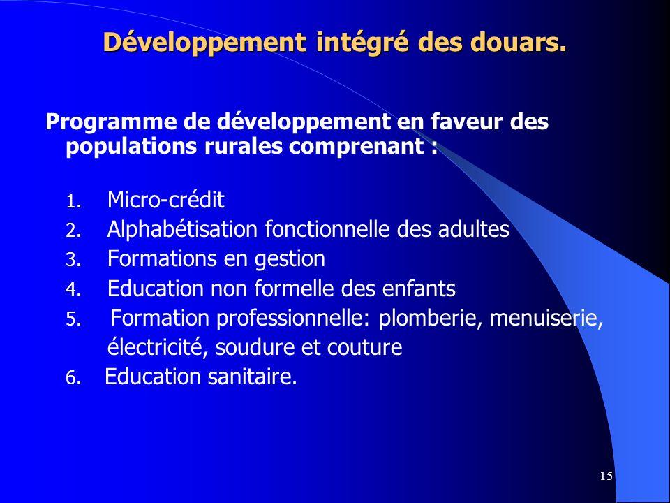 15 Développement intégré des douars. Programme de développement en faveur des populations rurales comprenant : 1. Micro-crédit 2. Alphabétisation fonc