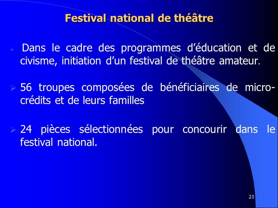 21 Festival national de théâtre Dans le cadre des programmes déducation et de civisme, initiation dun festival de théâtre amateur. 56 troupes composée