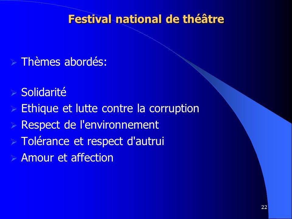 22 Festival national de théâtre Thèmes abordés: Solidarité Ethique et lutte contre la corruption Respect de l'environnement Tolérance et respect d'aut