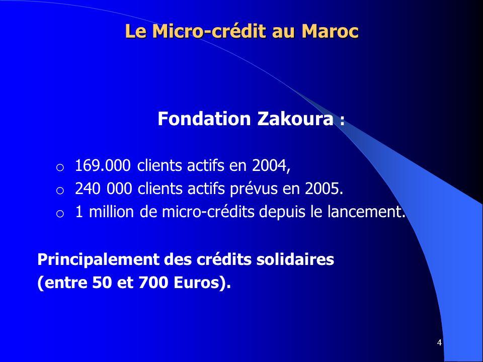 4 Fondation Zakoura : o 169.000 clients actifs en 2004, o 240 000 clients actifs prévus en 2005. o 1 million de micro-crédits depuis le lancement. Pri