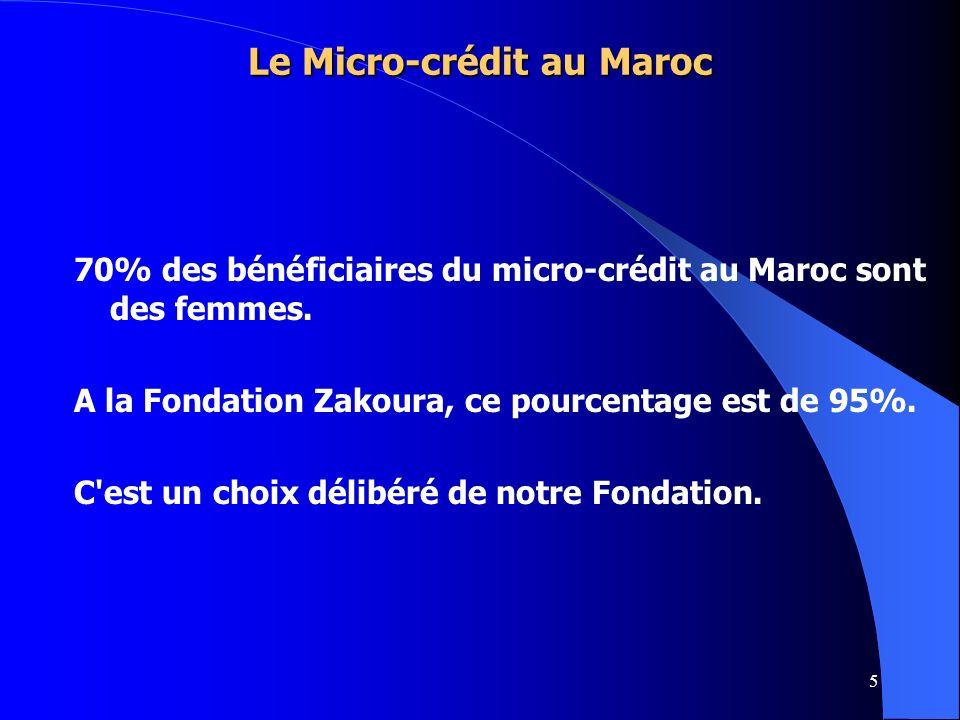 5 70% des bénéficiaires du micro-crédit au Maroc sont des femmes. A la Fondation Zakoura, ce pourcentage est de 95%. C'est un choix délibéré de notre