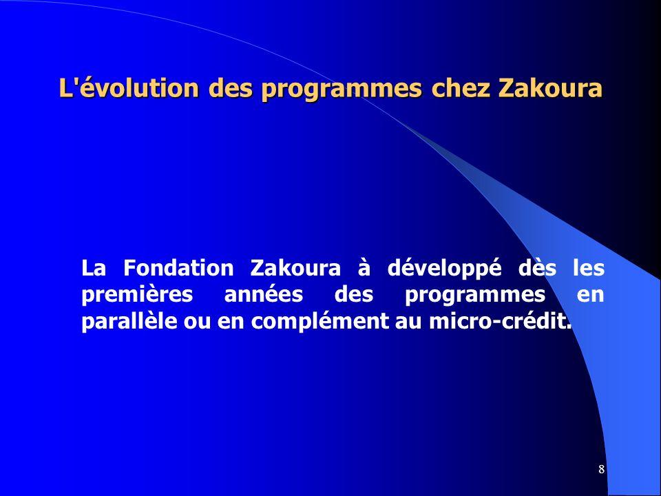 8 L'évolution des programmes chez Zakoura La Fondation Zakoura à développé dès les premières années des programmes en parallèle ou en complément au mi