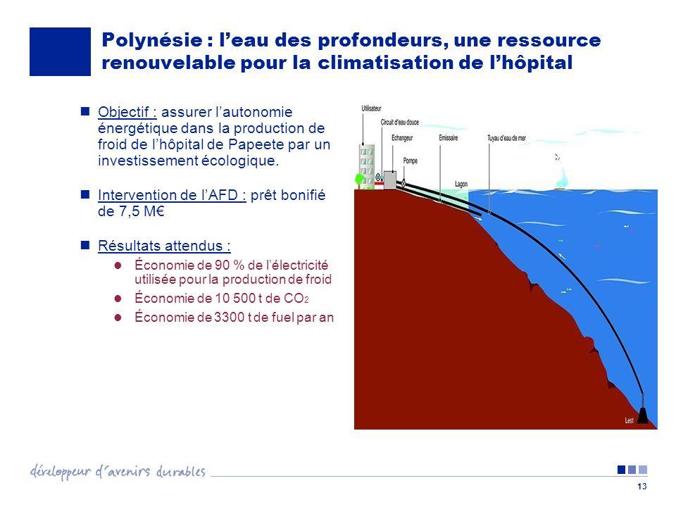Polynésie : leau des profondeurs, une ressource renouvelable pour la climatisation de lhôpital 13 Objectif : assurer lautonomie énergétique dans la production de froid de lhôpital de Papeete par un investissement écologique.