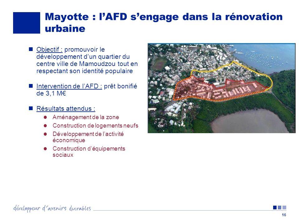 Mayotte : lAFD sengage dans la rénovation urbaine 16 Objectif : promouvoir le développement dun quartier du centre ville de Mamoudzou tout en respectant son identité populaire Intervention de lAFD : prêt bonifié de 3,1 M Résultats attendus : Aménagement de la zone Construction de logements neufs Développement de lactivité économique Construction déquipements sociaux