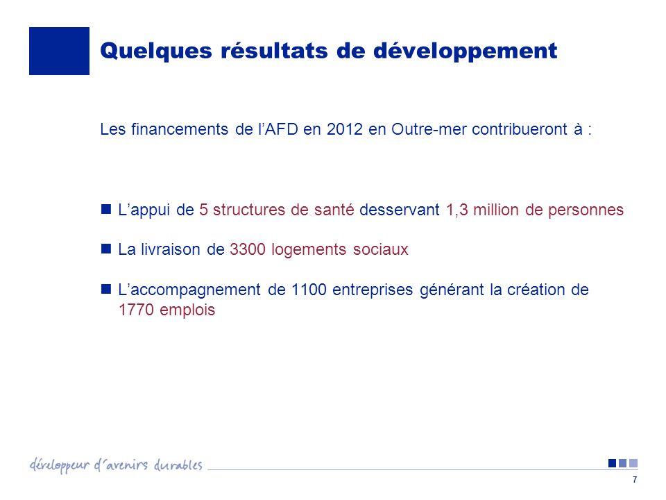 8 Un milliard deuros pour le secteur privé ultramarin
