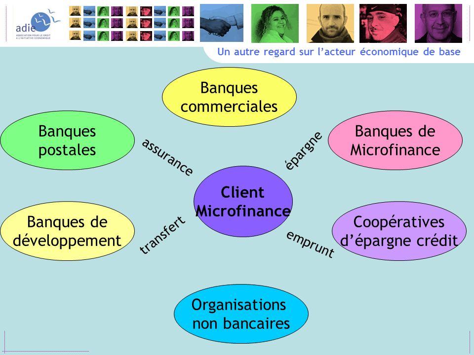 Banques de Microfinance Organisations non bancaires Coopératives dépargne crédit Banques commerciales Banques de développement Banques postales assura
