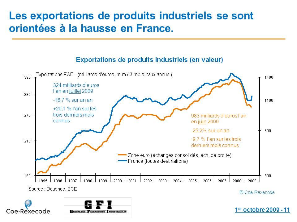 1 er octobre 2009 - 11 Les exportations de produits industriels se sont orientées à la hausse en France.