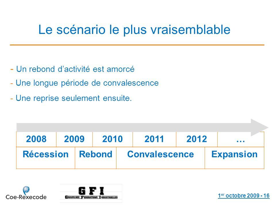 1 er octobre 2009 - 16 20082009201020112012… Un rebond dactivité est amorcé - Une longue période de convalescence - Une reprise seulement ensuite.