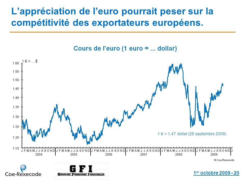 1 er octobre 2009 - 20 Lappréciation de leuro pourrait peser sur la compétitivité des exportateurs européens.