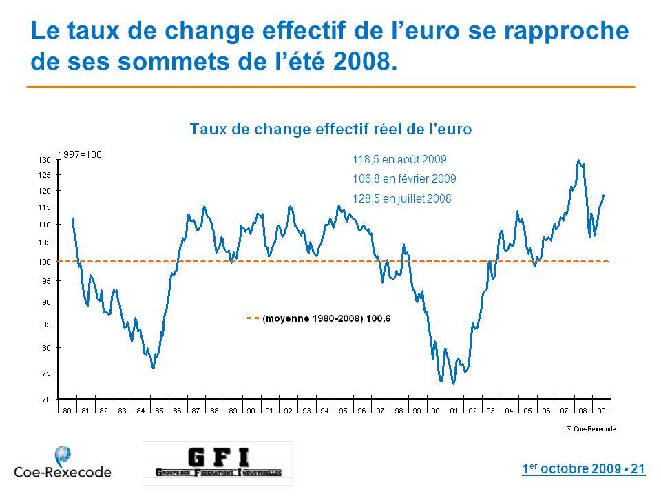 1 er octobre 2009 - 21 Le taux de change effectif de leuro se rapproche de ses sommets de lété 2008.