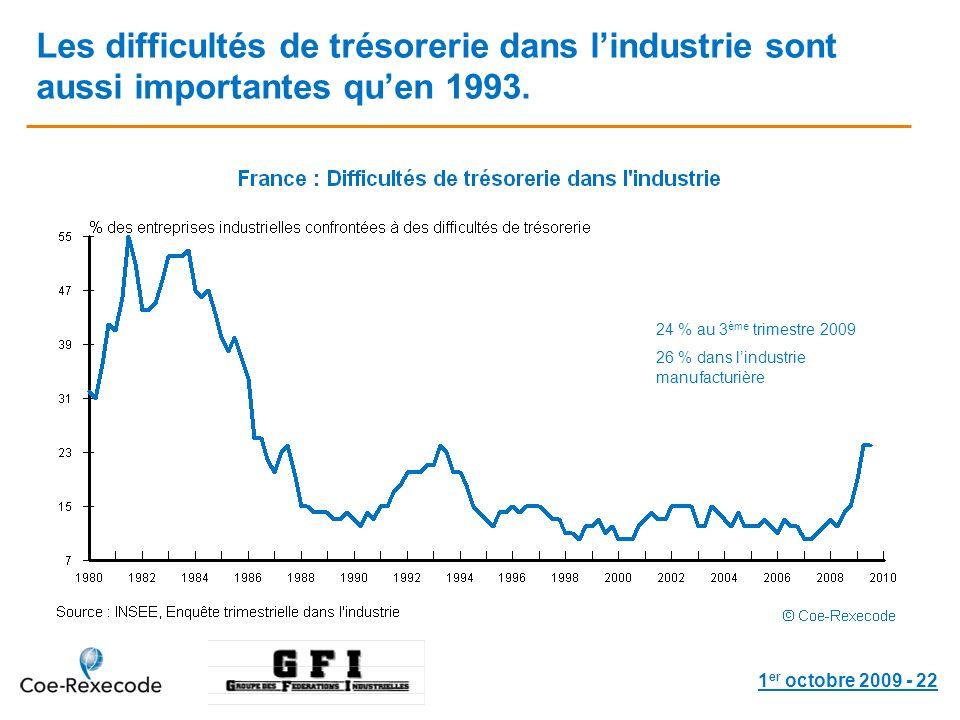 1 er octobre 2009 - 22 Les difficultés de trésorerie dans lindustrie sont aussi importantes quen 1993.