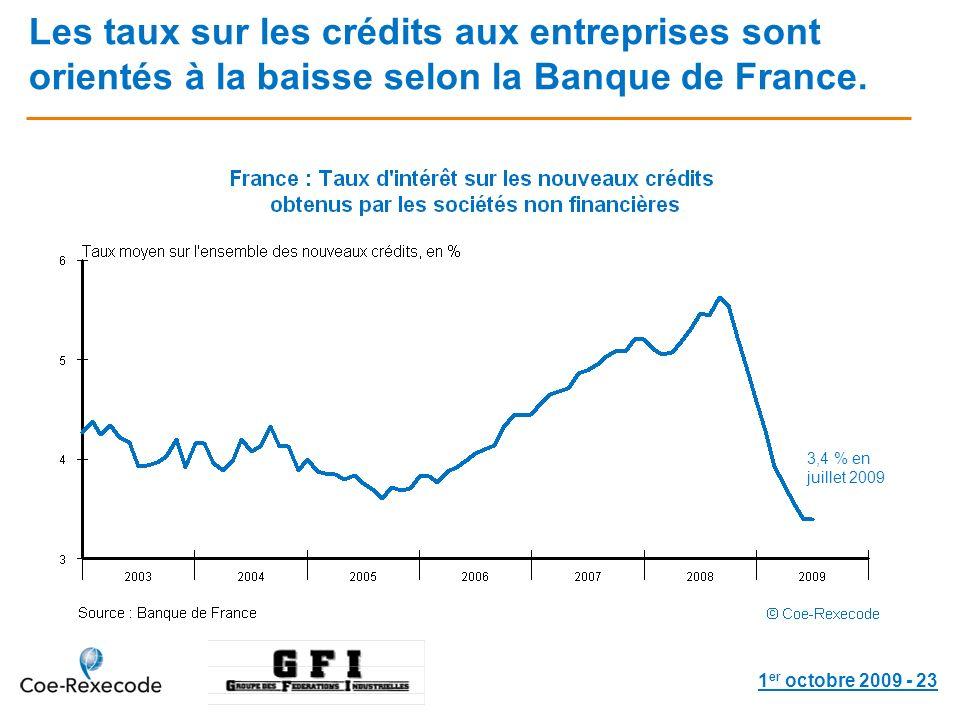 1 er octobre 2009 - 23 Les taux sur les crédits aux entreprises sont orientés à la baisse selon la Banque de France.