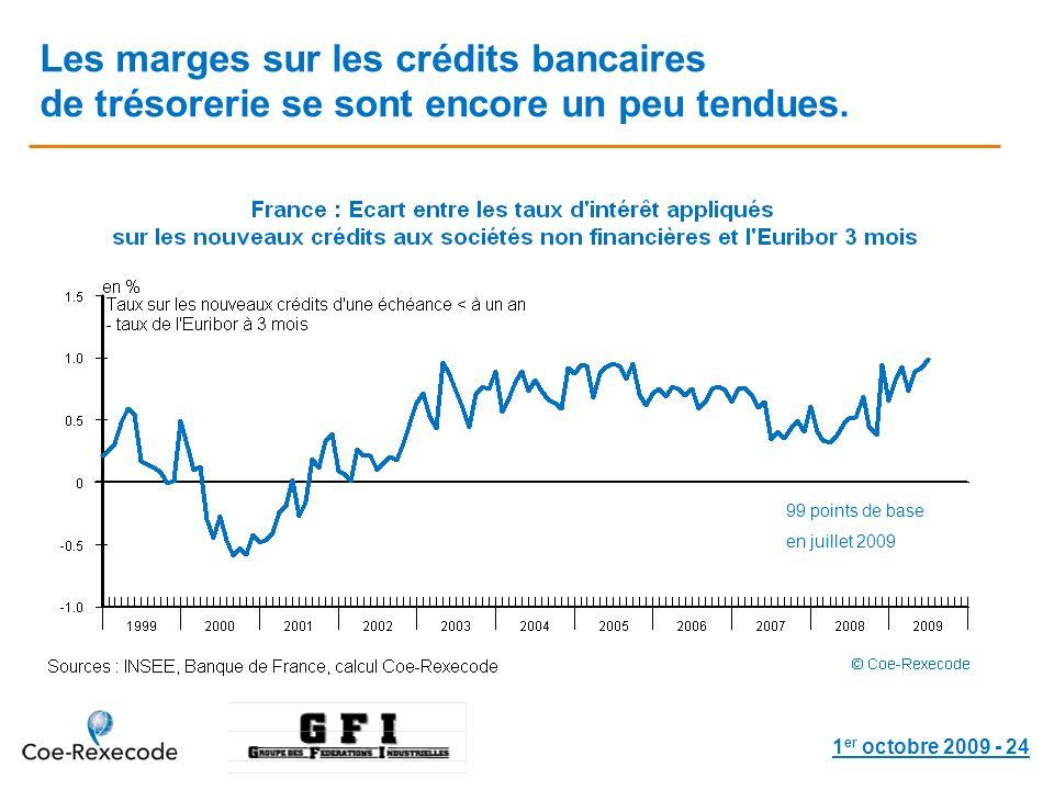 1 er octobre 2009 - 24 Les marges sur les crédits bancaires de trésorerie se sont encore un peu tendues.
