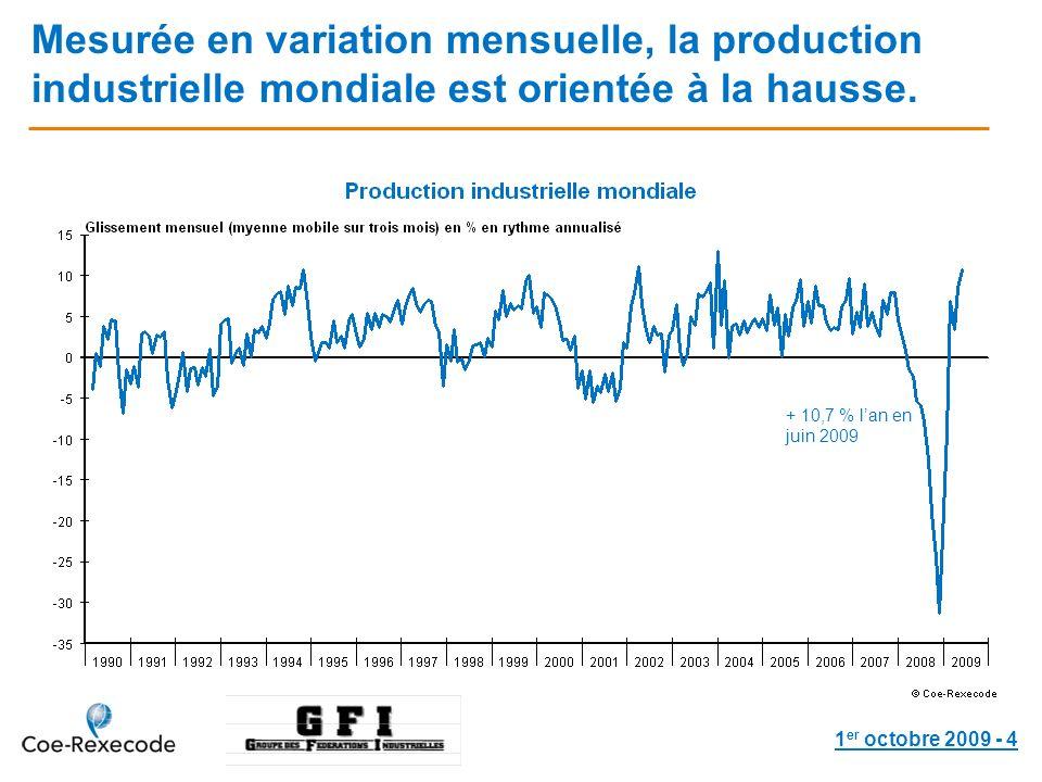 1 er octobre 2009 - 4 Mesurée en variation mensuelle, la production industrielle mondiale est orientée à la hausse.