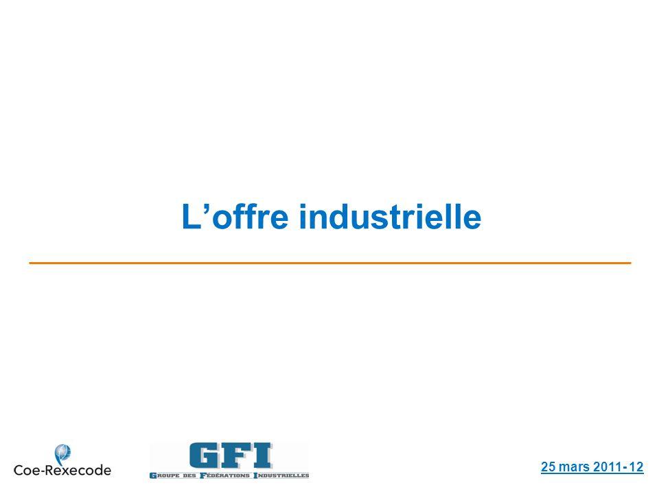Loffre industrielle 25 mars 2011- 12