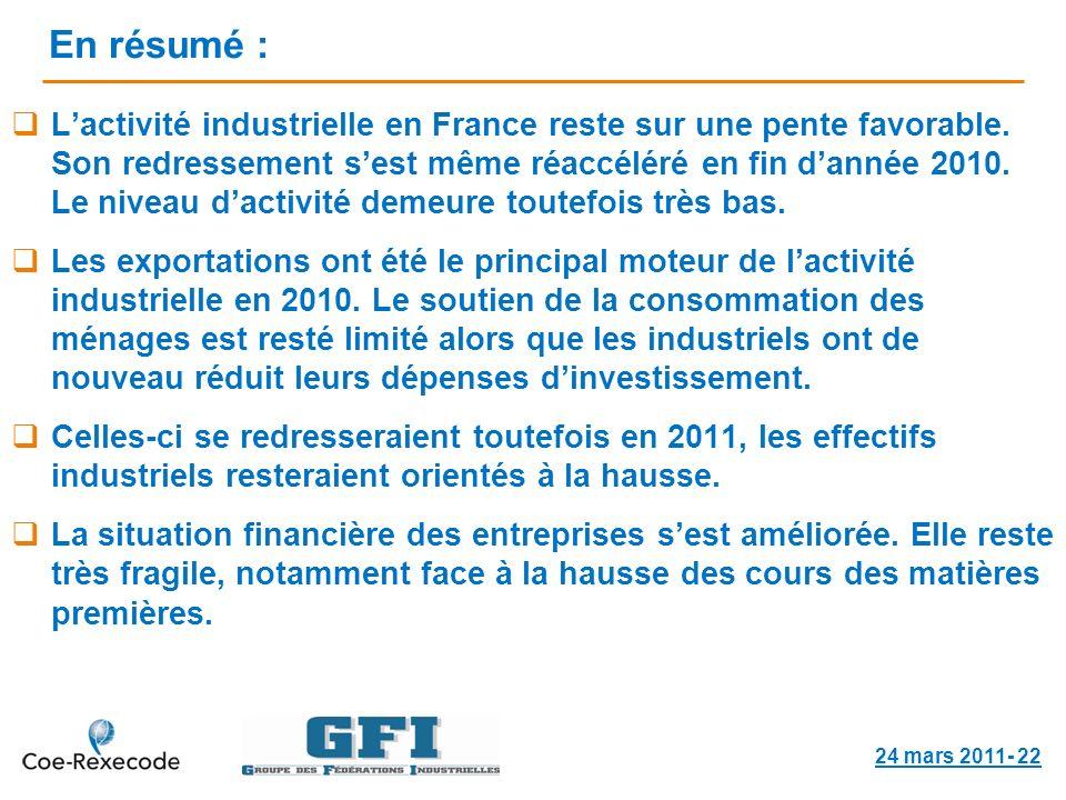 En résumé : Lactivité industrielle en France reste sur une pente favorable.