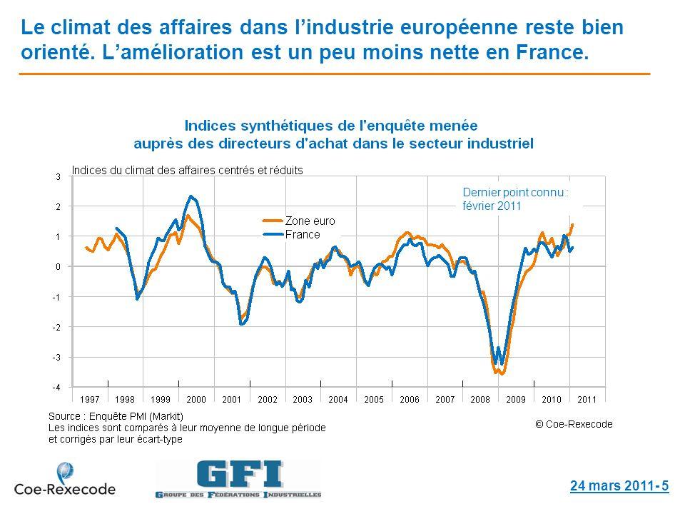 Le climat des affaires dans lindustrie européenne reste bien orienté.