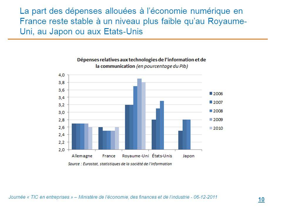 10 La part des dépenses allouées à léconomie numérique en France reste stable à un niveau plus faible quau Royaume- Uni, au Japon ou aux Etats-Unis Jo
