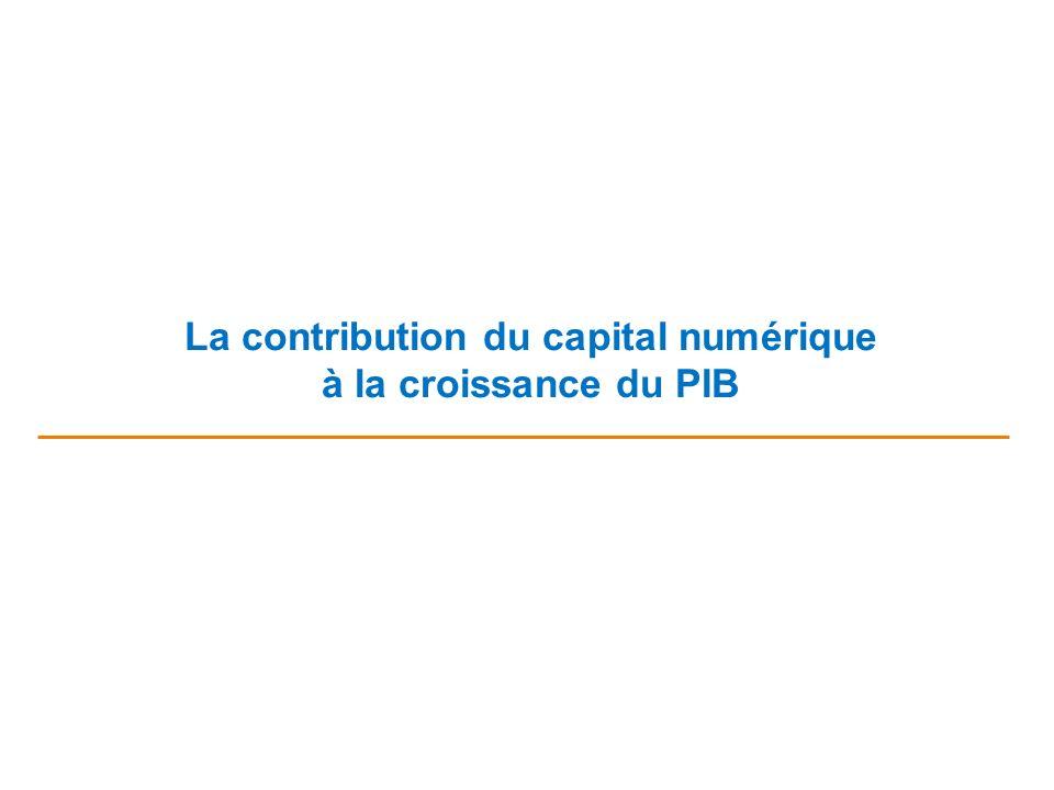 La contribution du capital numérique à la croissance du PIB