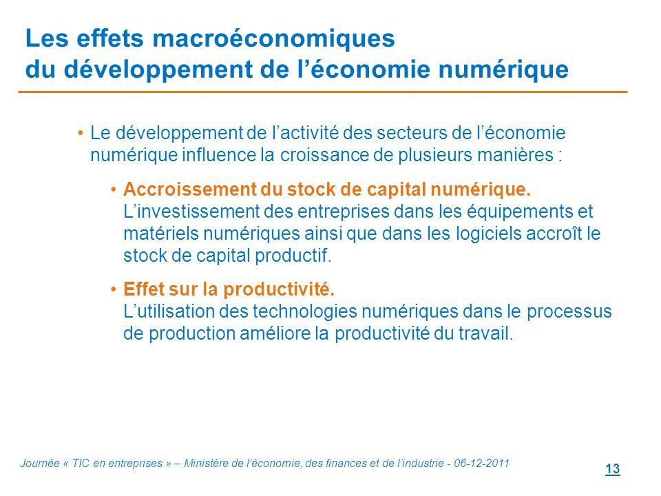 13 Les effets macroéconomiques du développement de léconomie numérique Le développement de lactivité des secteurs de léconomie numérique influence la