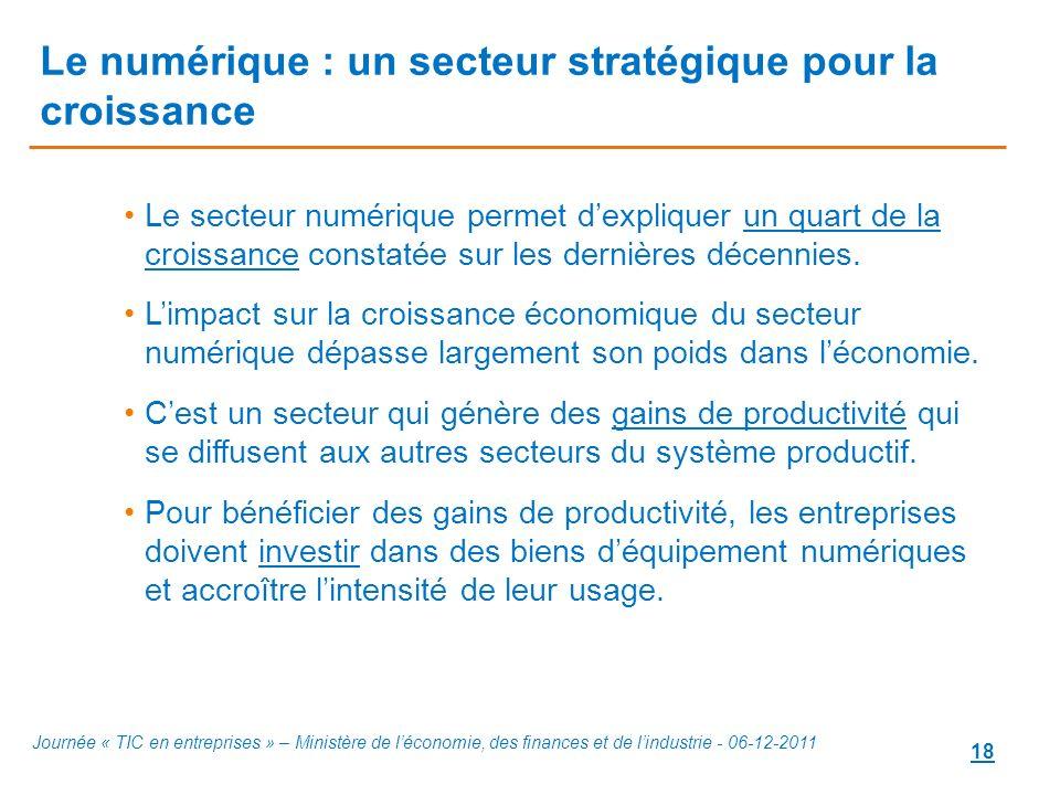 18 Le numérique : un secteur stratégique pour la croissance Le secteur numérique permet dexpliquer un quart de la croissance constatée sur les dernièr