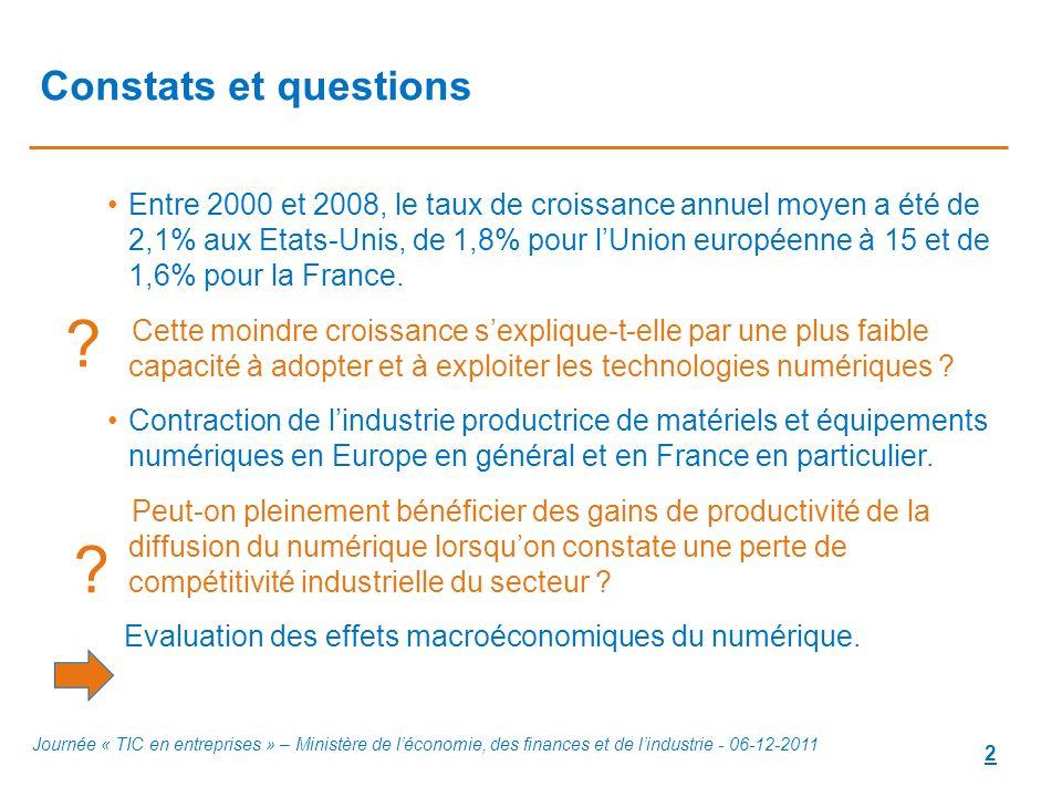2 Constats et questions Entre 2000 et 2008, le taux de croissance annuel moyen a été de 2,1% aux Etats-Unis, de 1,8% pour lUnion européenne à 15 et de
