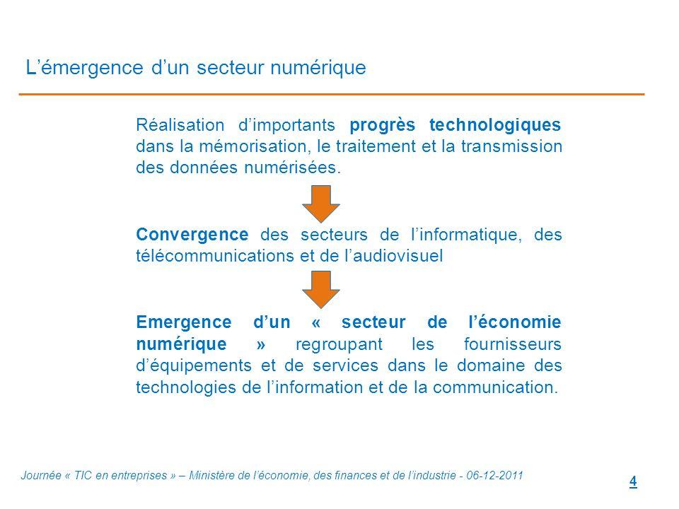 4 Lémergence dun secteur numérique Réalisation dimportants progrès technologiques dans la mémorisation, le traitement et la transmission des données n