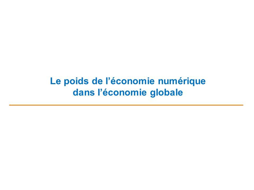 Le poids de léconomie numérique dans léconomie globale