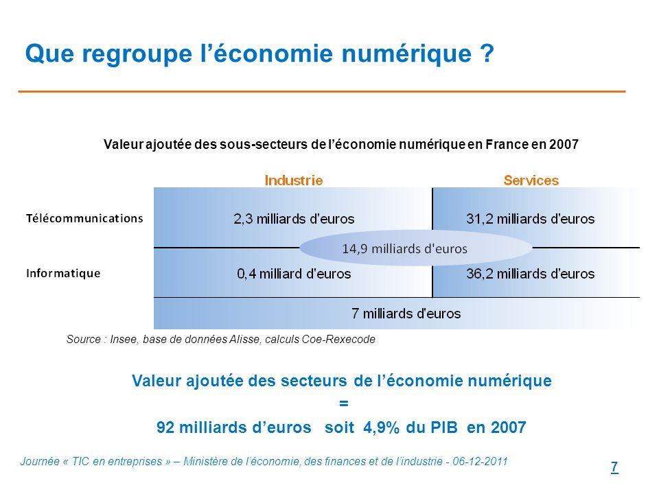 7 Que regroupe léconomie numérique ? Valeur ajoutée des sous-secteurs de léconomie numérique en France en 2007 Source : Insee, base de données Alisse,