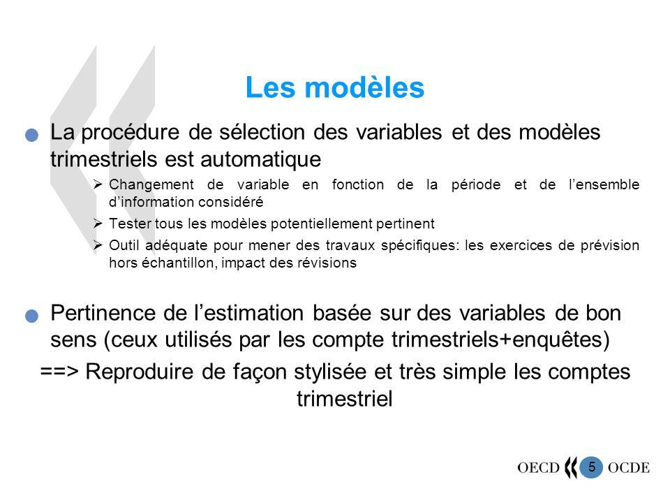 5 Les modèles La procédure de sélection des variables et des modèles trimestriels est automatique Changement de variable en fonction de la période et