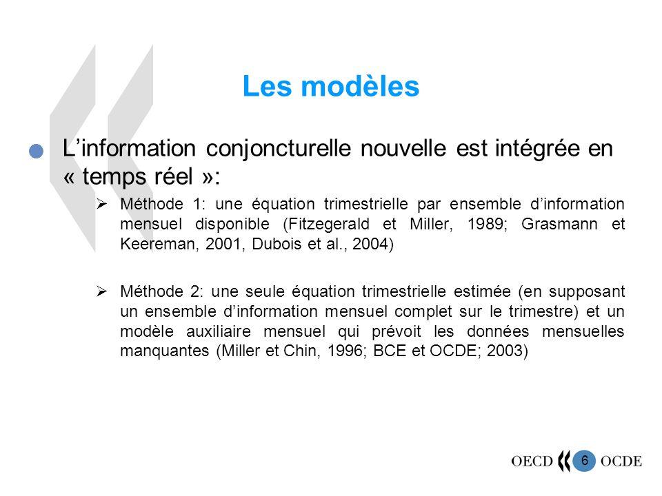 6 Les modèles Linformation conjoncturelle nouvelle est intégrée en « temps réel »: Méthode 1: une équation trimestrielle par ensemble dinformation mensuel disponible (Fitzegerald et Miller, 1989; Grasmann et Keereman, 2001, Dubois et al., 2004) Méthode 2: une seule équation trimestrielle estimée (en supposant un ensemble dinformation mensuel complet sur le trimestre) et un modèle auxiliaire mensuel qui prévoit les données mensuelles manquantes (Miller et Chin, 1996; BCE et OCDE; 2003)