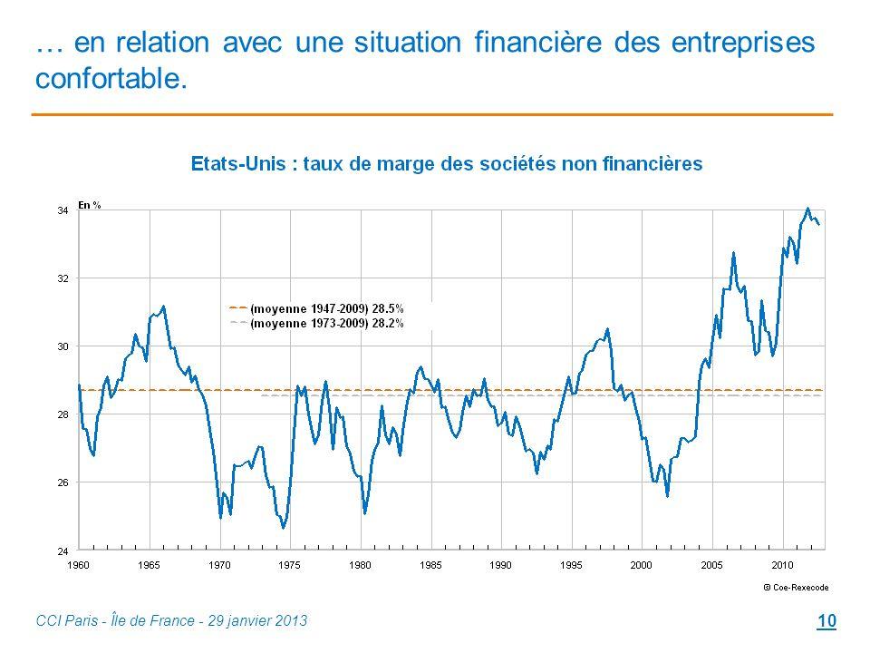 … en relation avec une situation financière des entreprises confortable.
