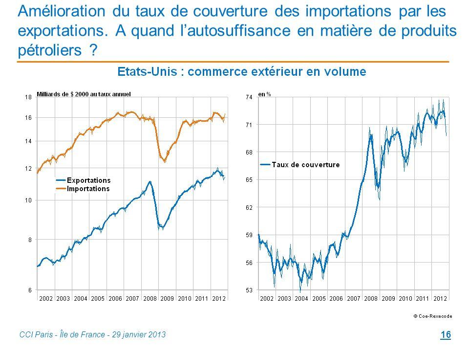 Amélioration du taux de couverture des importations par les exportations.